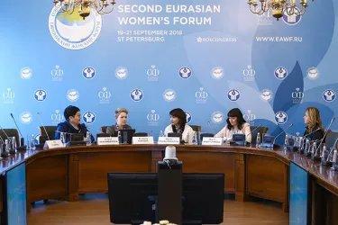 Бизнес-диалог. Россия - Казахстан