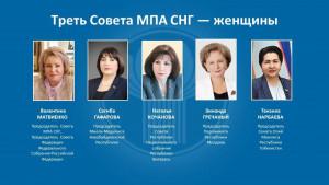 Парламенты стран СНГ демонстрируют  возрастающую роль женщин в политике