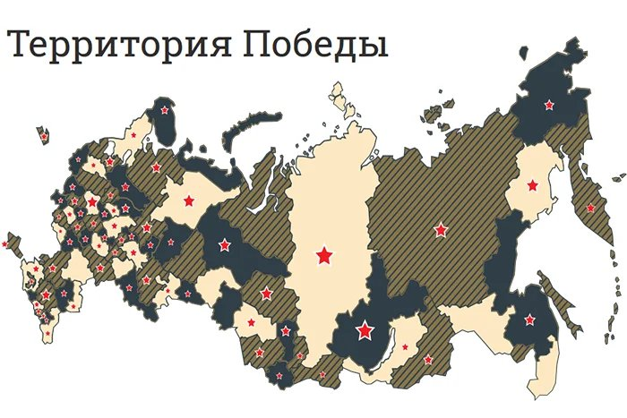 Музеи стран СНГ присоединятся к работе над проектом «Территория Победы»