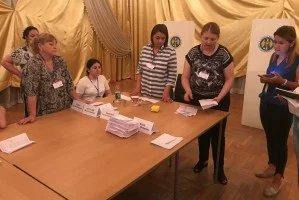 Экспертная группа МИМРД МПА СНГ провела мониторинг голосования на выборах Главы (Башкана) АТО Гагаузия